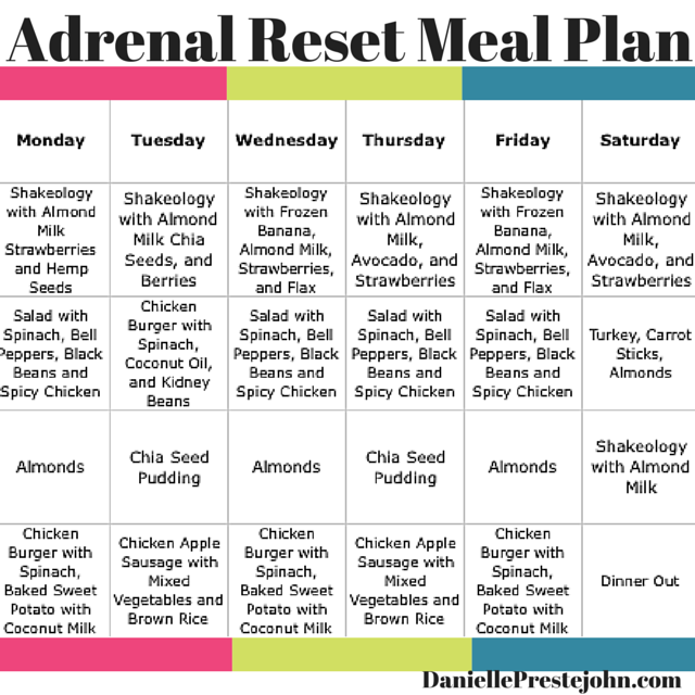 Day Reset Diet Food List